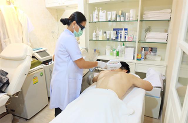 Thai Massage Danmark Body Care